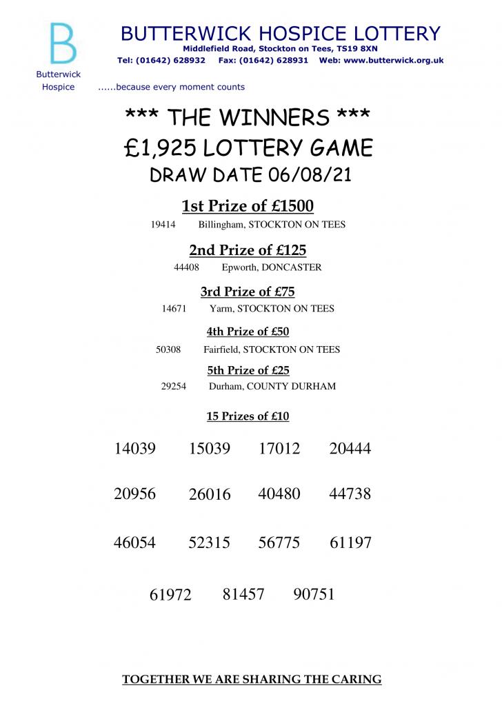 06.08.21 Lottery
