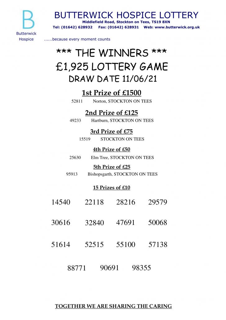 11.06.21 Lottery