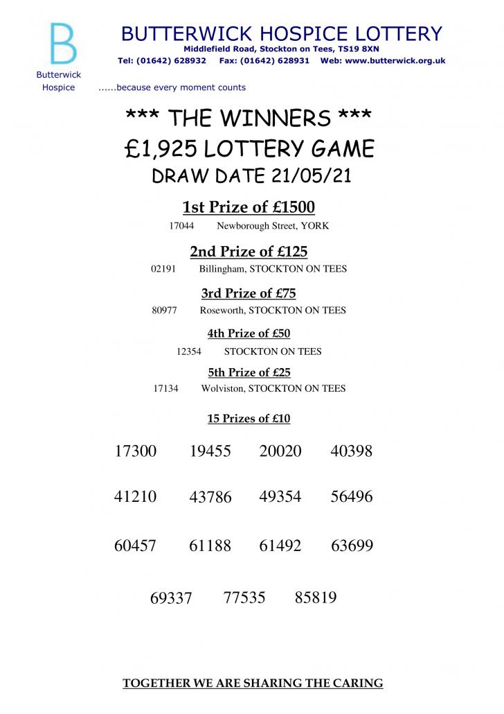 21.05.21 Lottery