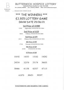 25.06.21 Lottery
