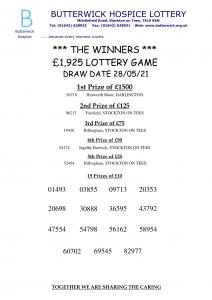 28.05.21 Lottery
