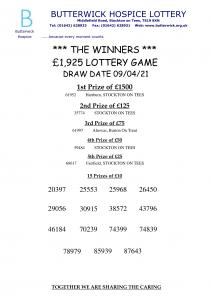 butterwick-lottery-15.04.21